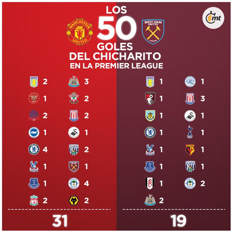 50 goles chicha